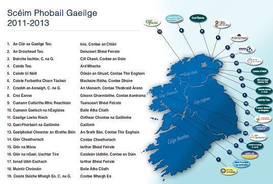 Scéim Phobail Gaeilge 2011 - 2013